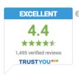 TrustYou Score
