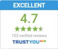 Trust You Score