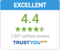 Trust you reviews score