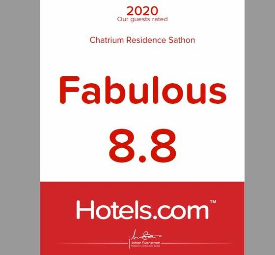 Hotels.com Guests Rated