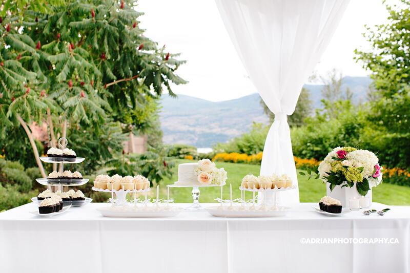 Wedding Gardens Dessert Table