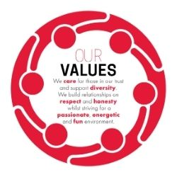 UniLodge's Values