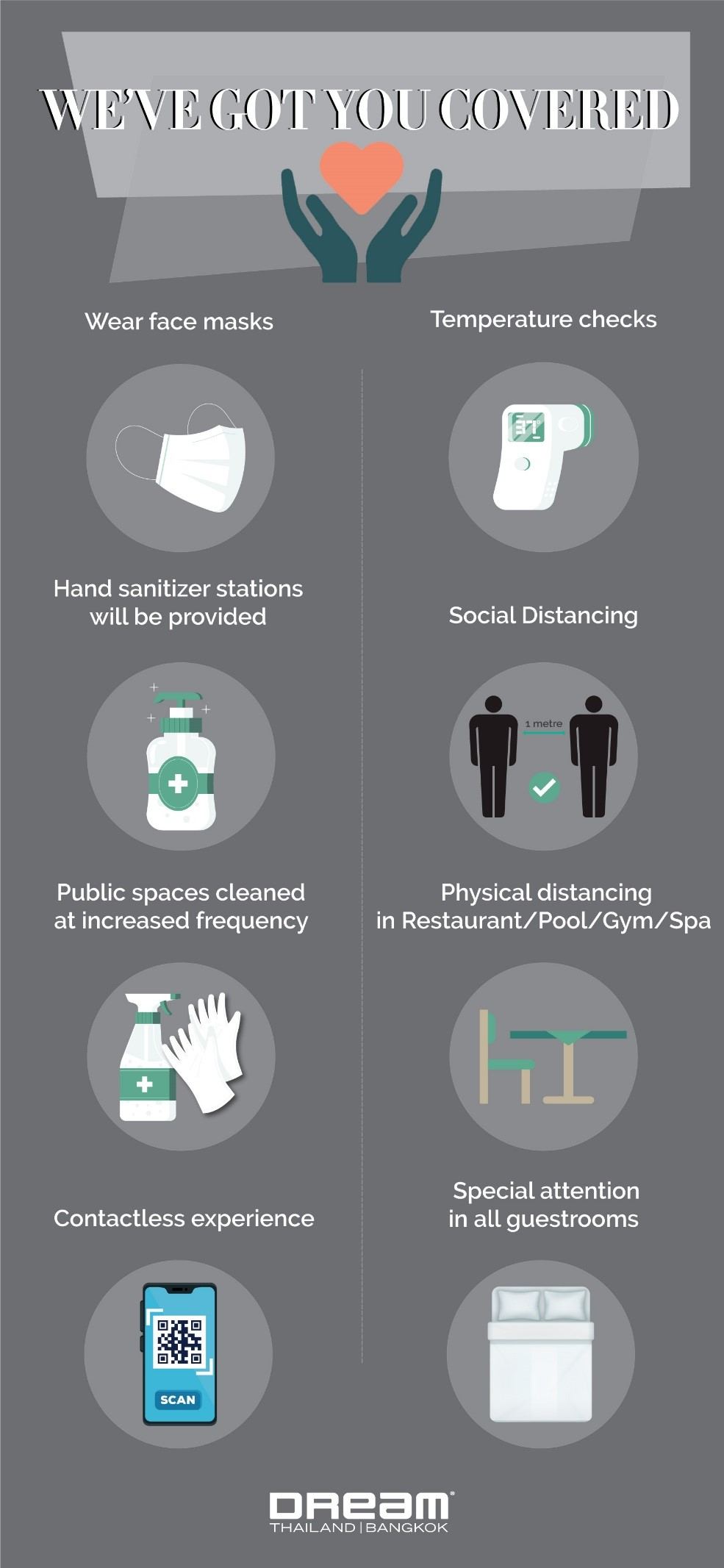 Infographic summary of information provided on the page