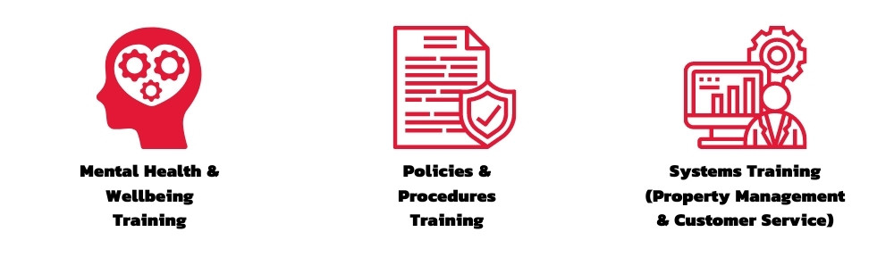 Mental Health, Wellbeing, Policies & Procedures and System Training