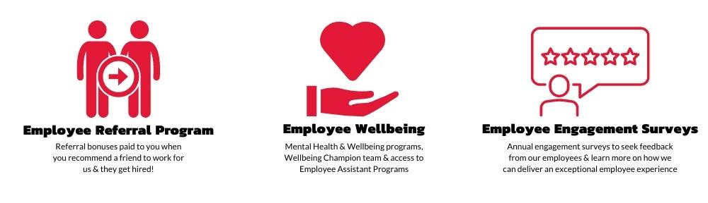 Employee Referral Program, Employee Wellbeing and Employee Engagement Surveys