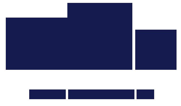 Novotel Perth Langley hotel Logo
